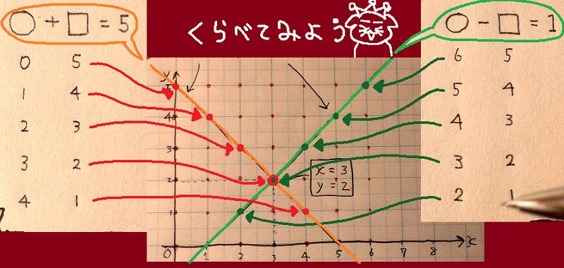 グラフ合成8002
