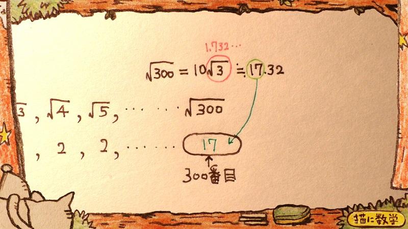 立教新座高校の数学