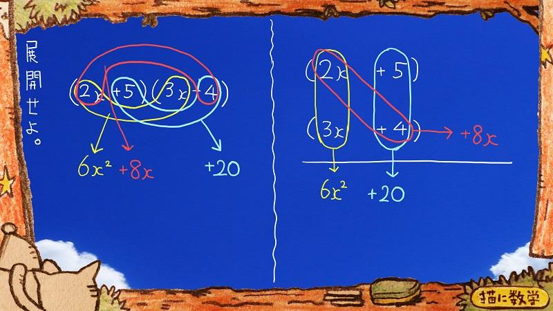 たすきがけ数学4