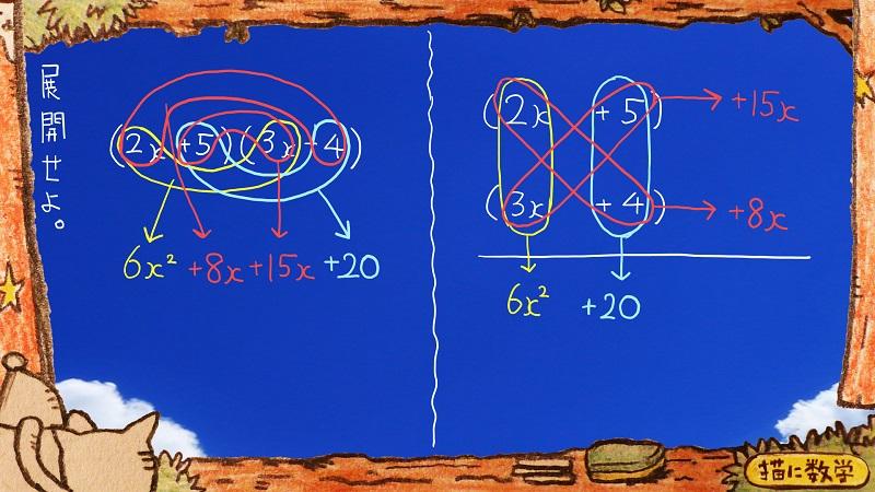 たすきがけ数学5