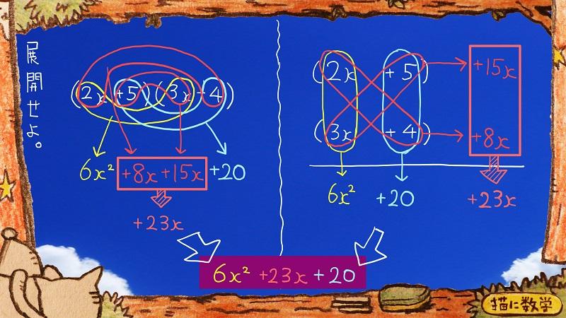 たすきがけ数学6