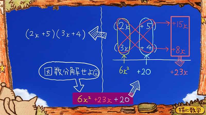 たすきがけ数学7