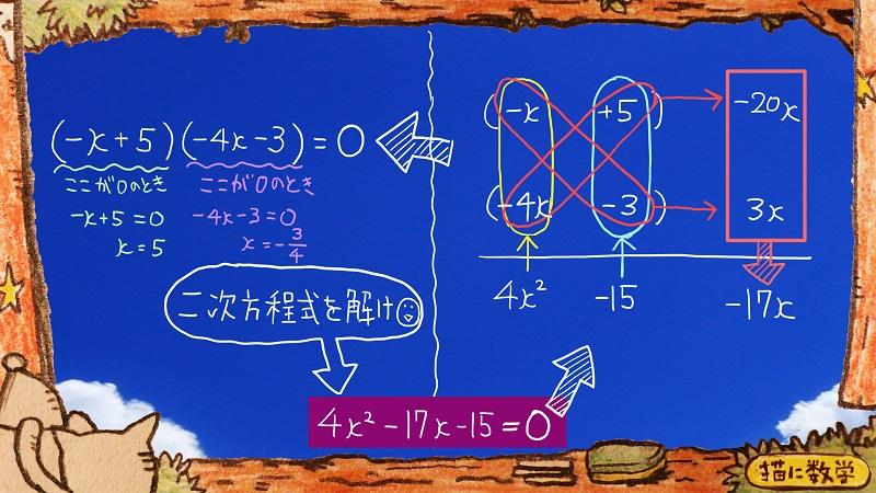 たすきがけ数学10