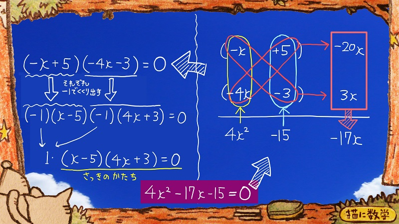 たすきがけ数学12