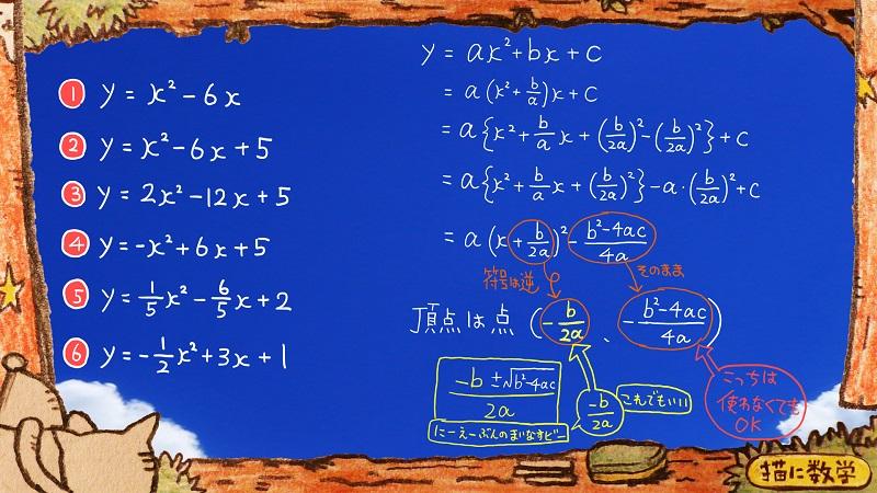 二次関数,頂点の座標10
