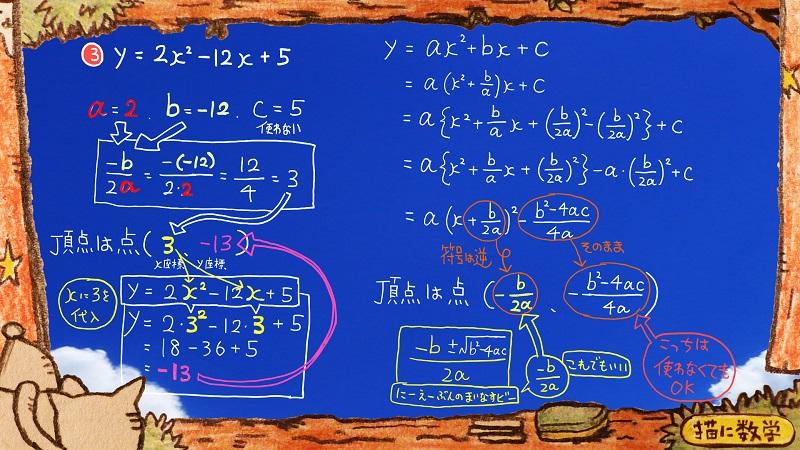 二次関数,頂点の座標12