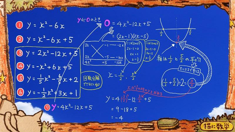 二次関数,頂点の座標16
