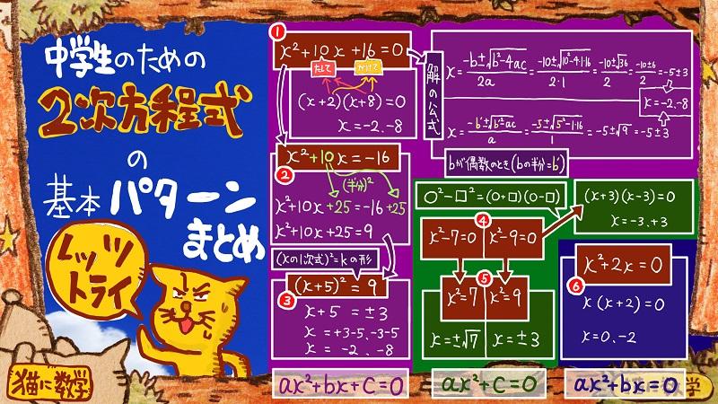 二次方程式の解き方と因数分解1