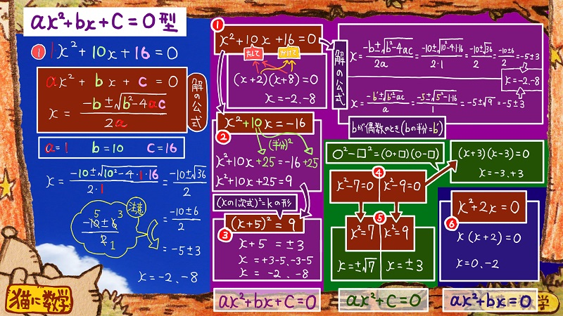 二次方程式の解き方と因数分解10
