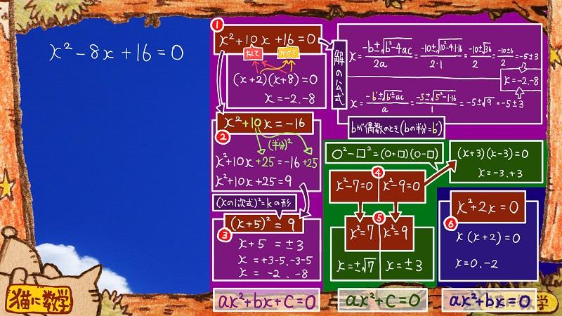 二次方程式の解き方と因数分解14