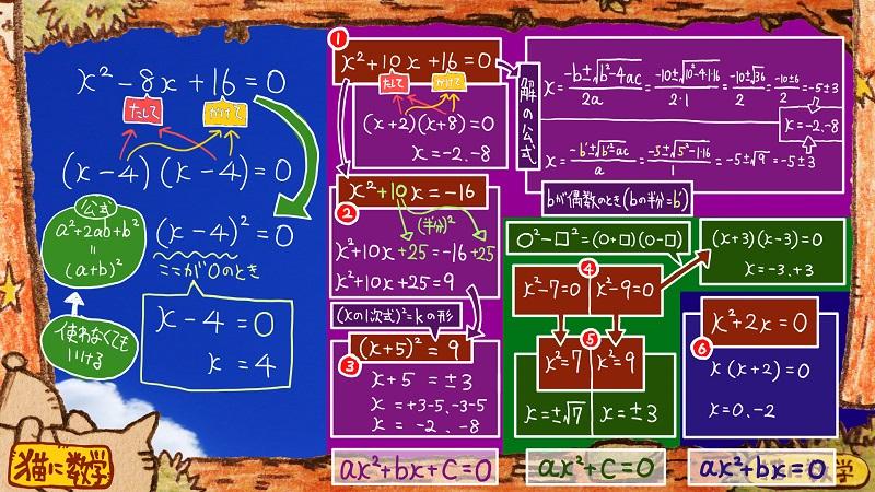 二次方程式の解き方と因数分解15
