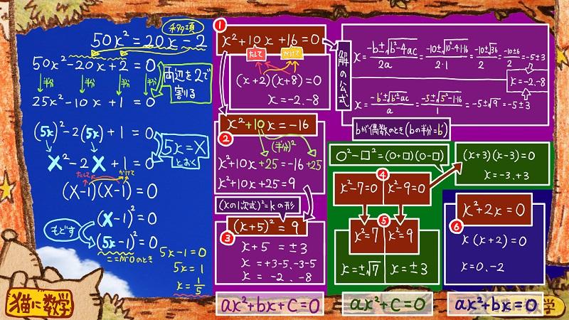 二次方程式の解き方と因数分解19