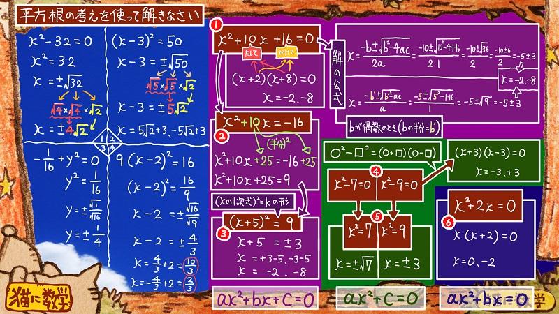 二次方程式の解き方と因数分解21