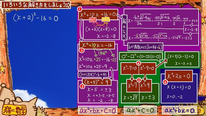 二次方程式の解き方と因数分解22