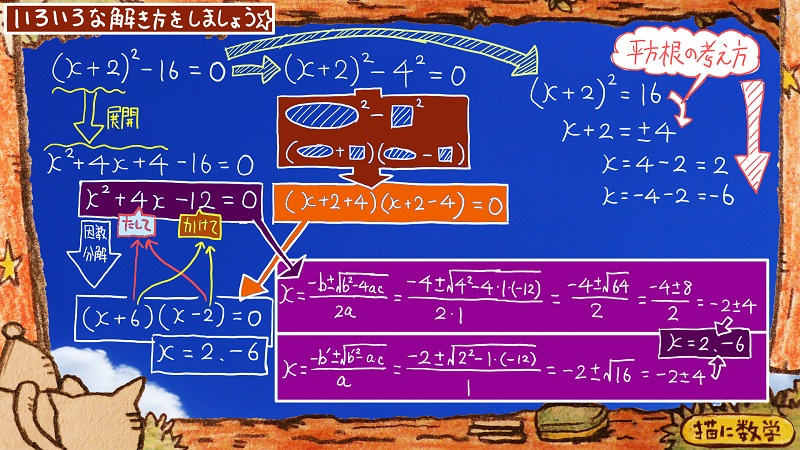 二次方程式の解き方と因数分解23