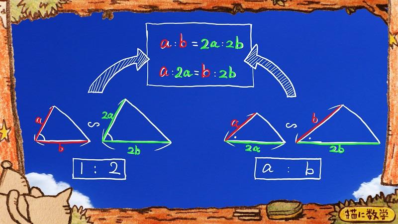 洛南高校,数学12