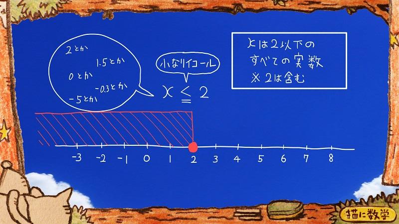 一次不等式3
