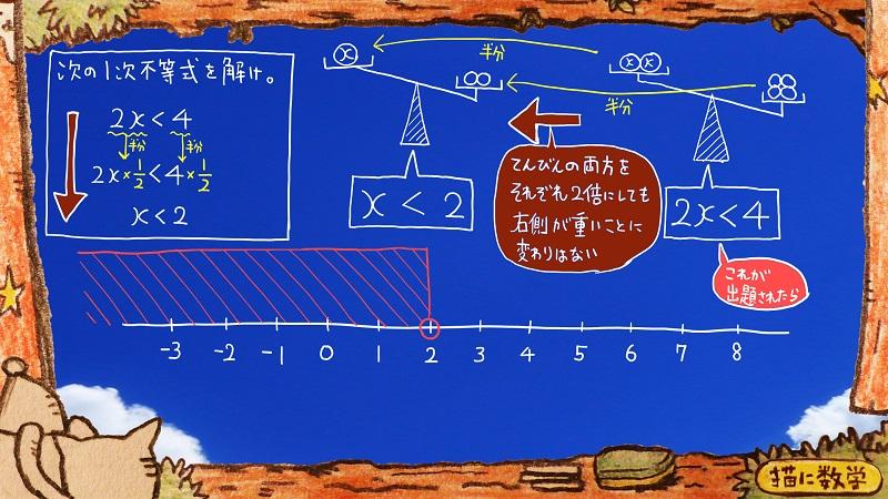 一次不等式7