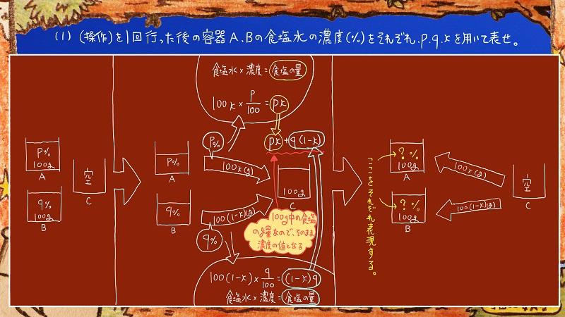 灘高校,数学.食塩水.濃度,難問4