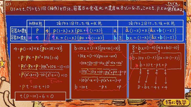 灘高校,数学.食塩水.濃度,難問13
