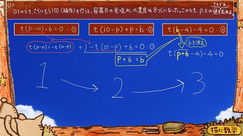 灘高校,数学.食塩水.濃度,難問15